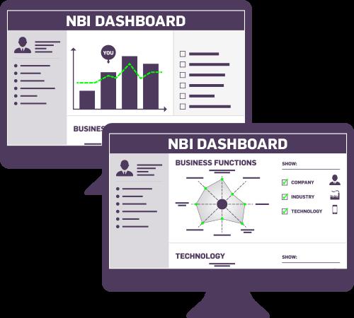 DataForBusiness giver overblik over digital modenhed